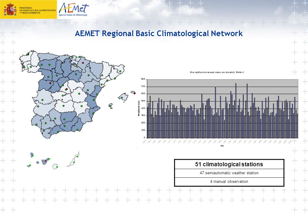 AEMET Regional Basic Climatological Network 51 climatological stations 47 semiautomatic weather station 4 manual observation x