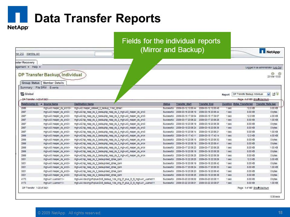 © 2009 NetApp. All rights reserved. 18 Data Transfer Reports Fields for the individual reports (Mirror and Backup)