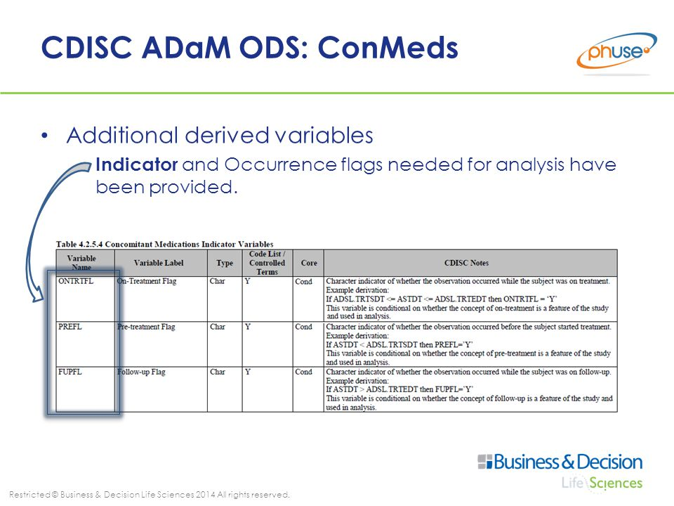 Restricted © Business & Decision Life Sciences 2014 All rights reserved. CDISC ADaM ODS: ConMeds Additional derived variables – Indicator and Occurren