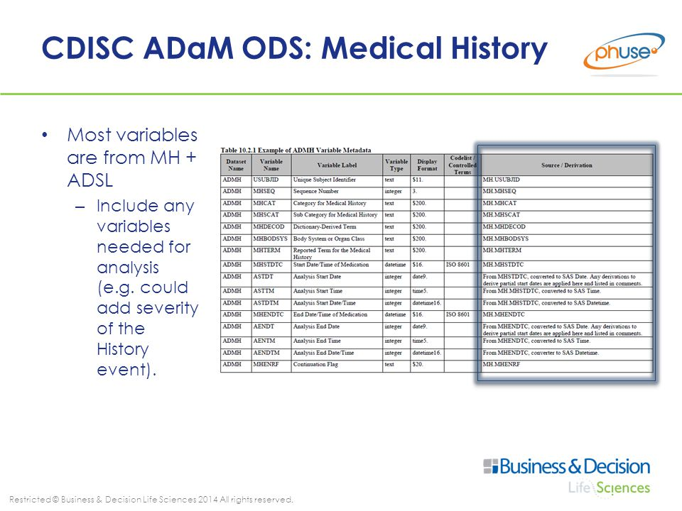 Restricted © Business & Decision Life Sciences 2014 All rights reserved. CDISC ADaM ODS: Medical History Most variables are from MH + ADSL – Include a