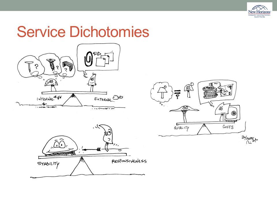 Service Dichotomies
