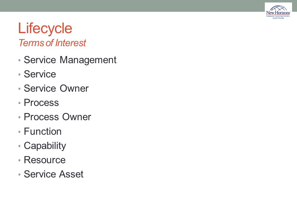 Lifecycle Terms of Interest Service Management Service Service Owner Process Process Owner Function Capability Resource Service Asset