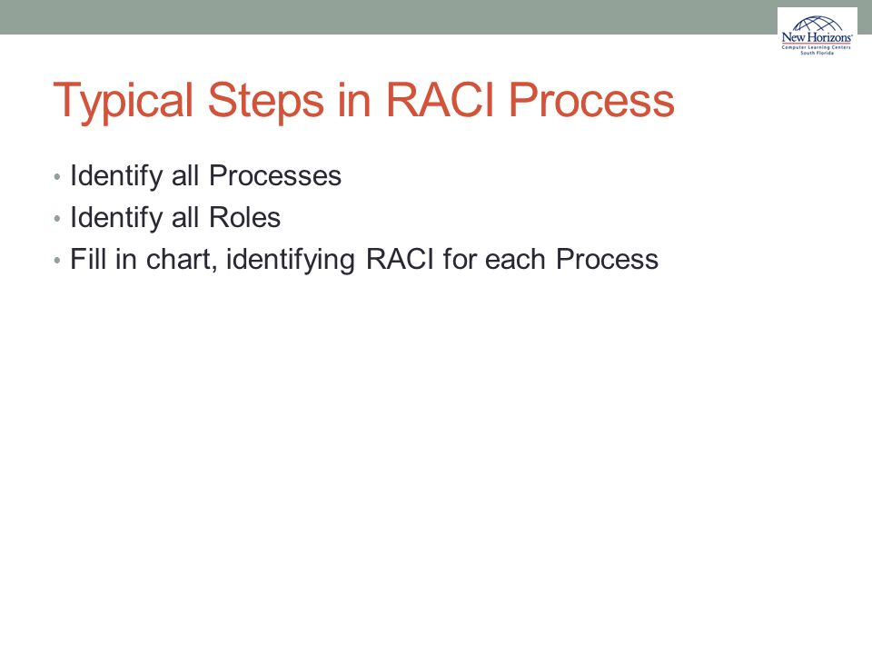 Typical Steps in RACI Process Identify all Processes Identify all Roles Fill in chart, identifying RACI for each Process
