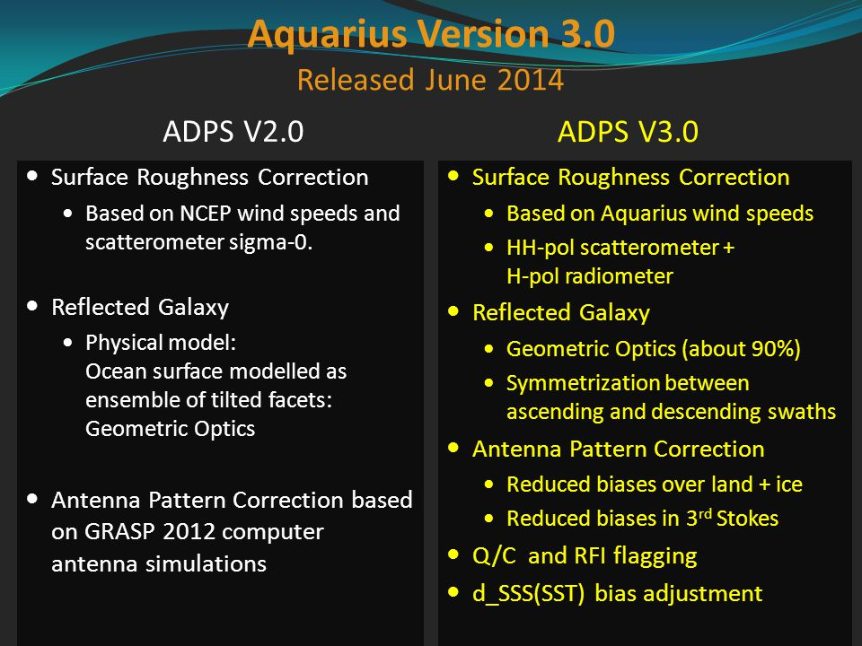 Aquarius Version 3.0 Released June 2014 ADPS V2.0 ADPS V3.0 Surface Roughness Correction Based on NCEP wind speeds and scatterometer sigma-0.