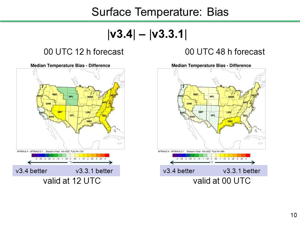 valid at 12 UTCvalid at 00 UTC v3.4 betterv3.3.1 better 00 UTC 12 h forecast00 UTC 48 h forecast 10 |v3.4| – |v3.3.1| Surface Temperature: Bias