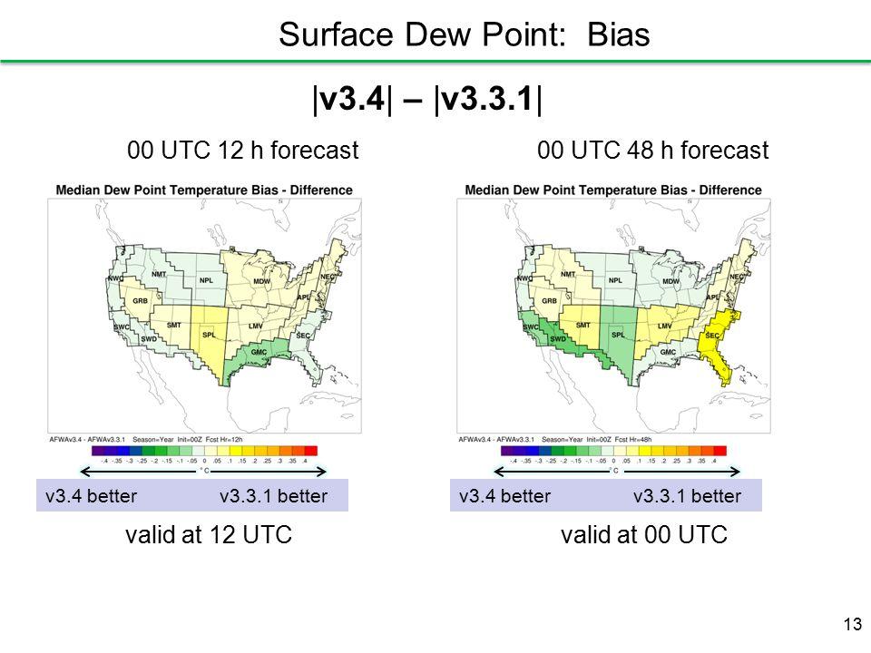|v3.4| – |v3.3.1| 00 UTC 12 h forecast00 UTC 48 h forecast 13 valid at 00 UTCvalid at 12 UTC Surface Dew Point: Bias v3.4 betterv3.3.1 better