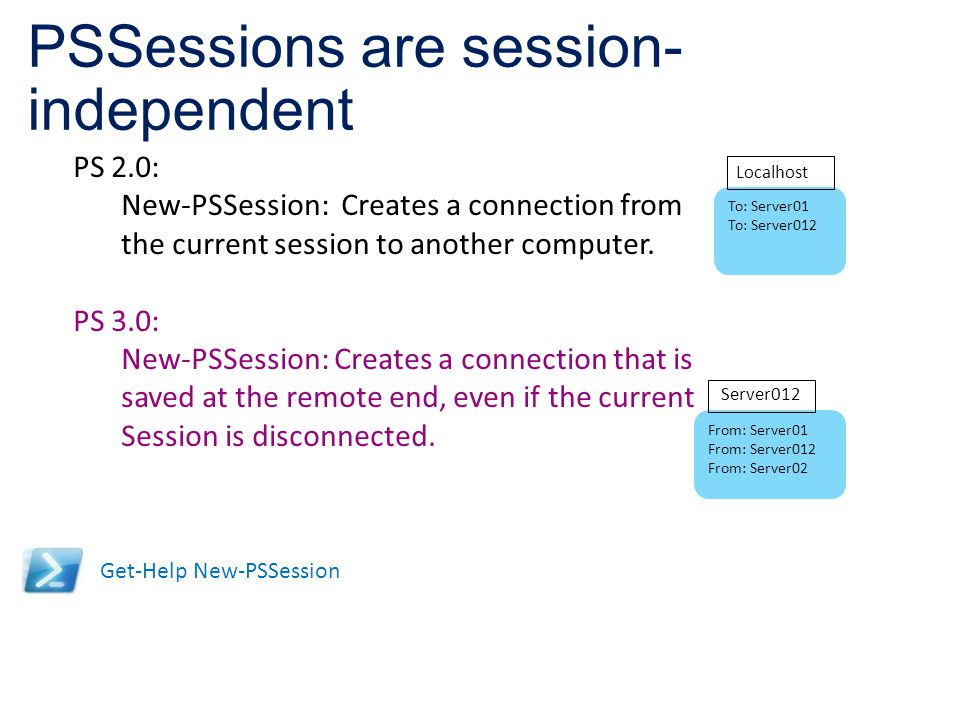 PSSessions are session- independent PS 2.0: New-PSSession: Creates a connection from the current session to another computer. PS 3.0: New-PSSession: C