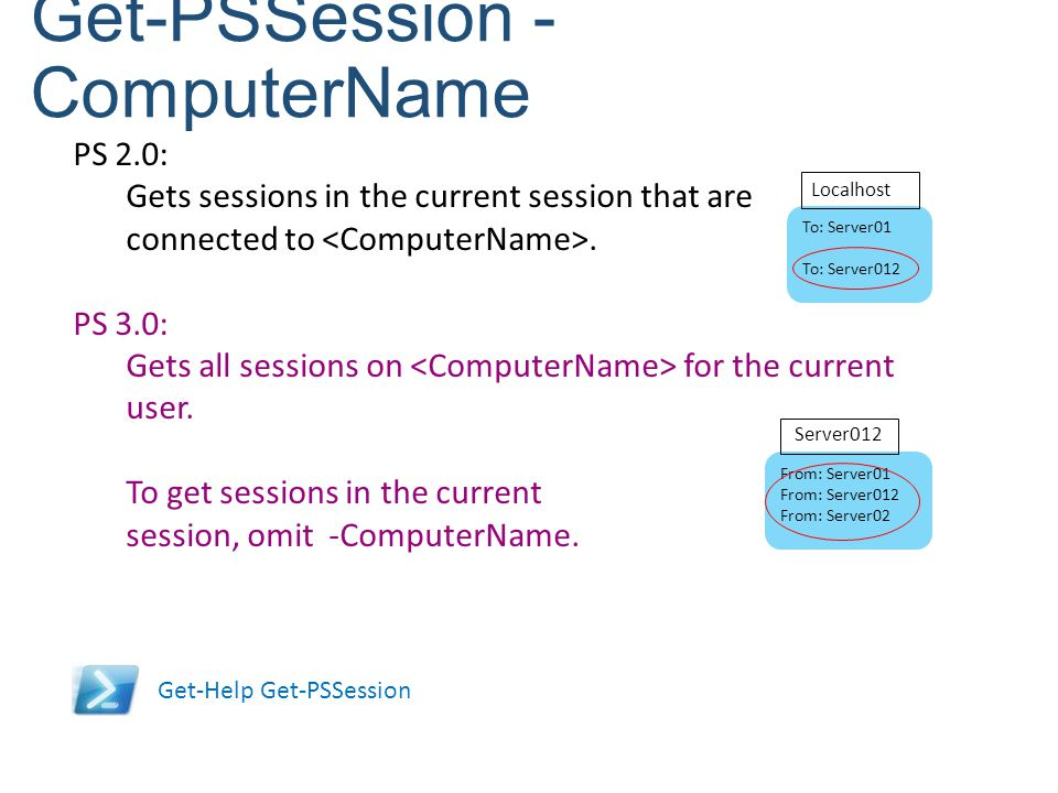 Get-PSSession - ComputerName PS 2.0: Gets sessions in the current session that are connected to. PS 3.0: Gets all sessions on for the current user. To