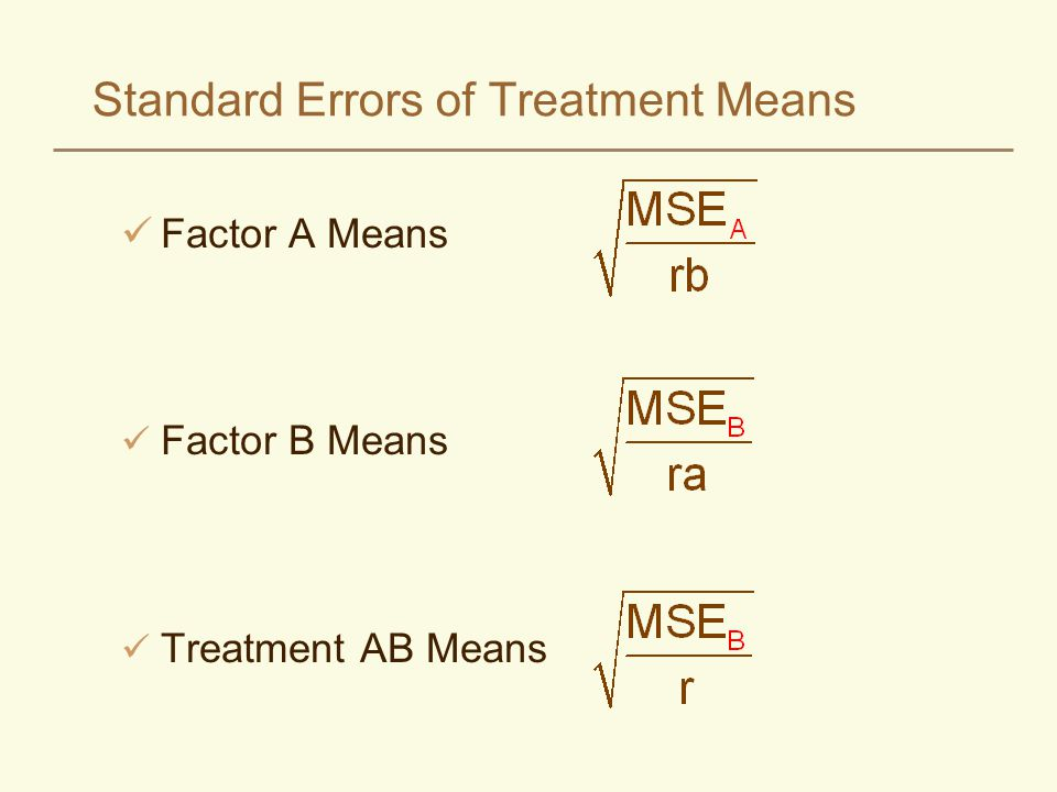Standard Errors of Treatment Means Factor A Means Factor B Means Treatment AB Means