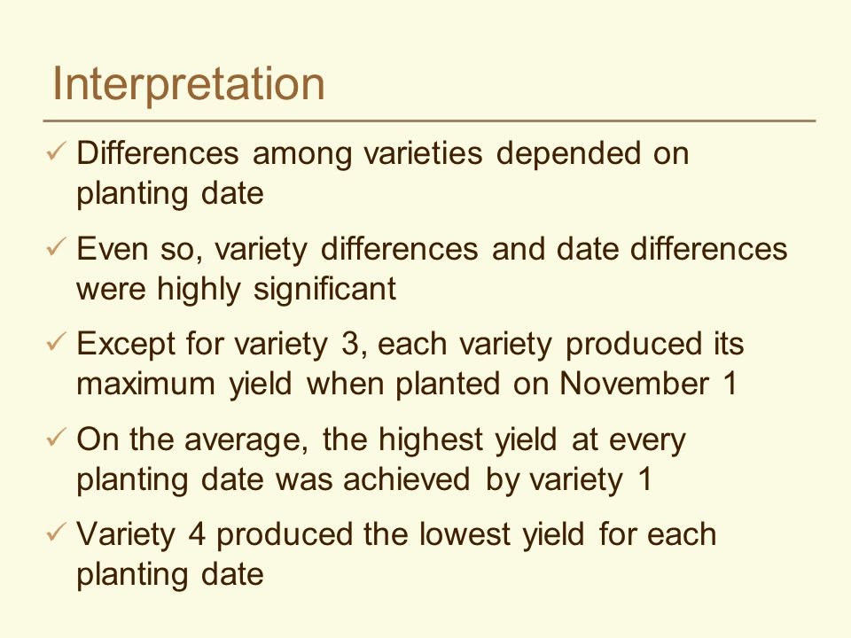 Interpretation Differences among varieties depended on planting date Even so, variety differences and date differences were highly significant Except