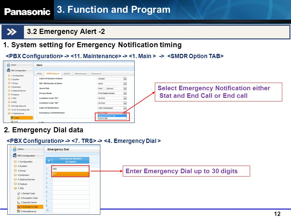 12 3.2 Emergency Alert -2 3.Function and Program Enter Emergency Dial up to 30 digits -> -> -> 1.