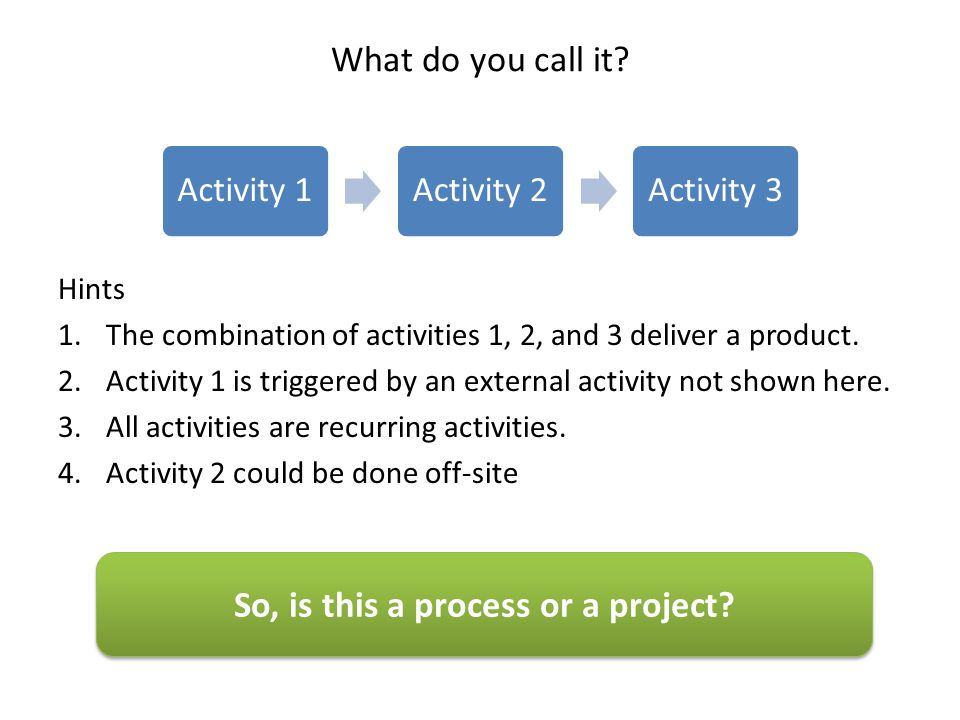 What do you call it? Hints 1.The combination of activities 1, 2, and 3 deliver a product. 2.Activity 1 is triggered by an external activity not shown