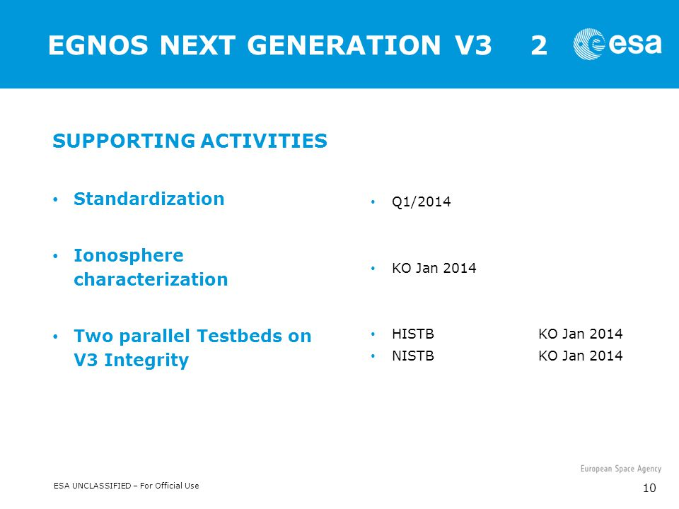 ESA UNCLASSIFIED – For Official Use 10 EGNOS NEXT GENERATION V3 2 SUPPORTING ACTIVITIES Standardization Ionosphere characterization Two parallel Testbeds on V3 Integrity Q1/2014 KO Jan 2014 HISTB KO Jan 2014 NISTB KO Jan 2014