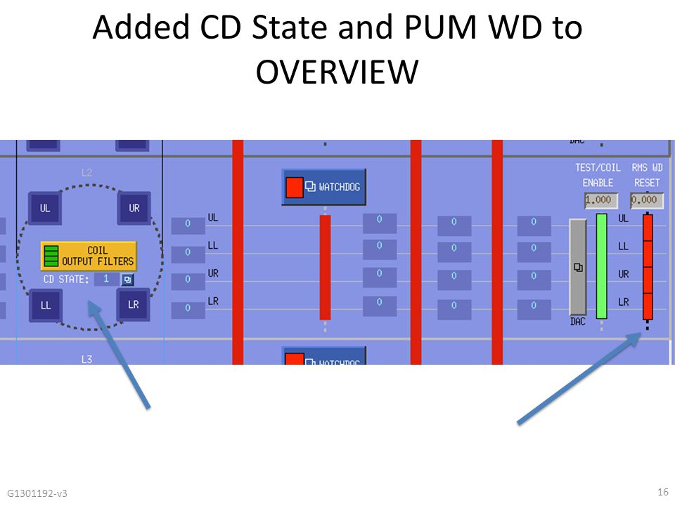 Added CD State and PUM WD to OVERVIEW G1301192-v3 16
