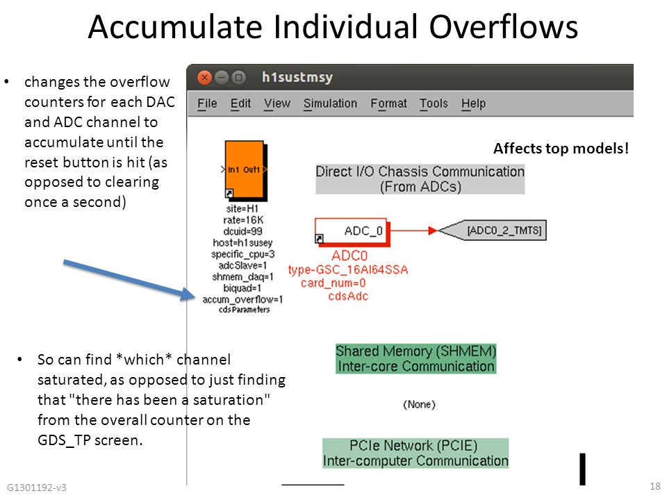 Accumulate Individual Overflows G1301192-v3 18 changes the overflow counters for each DAC and ADC channel to accumulate until the reset button is hit