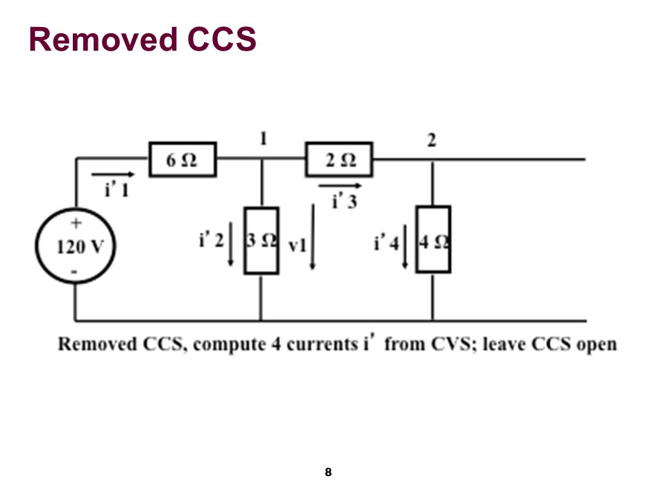 8 Removed CCS
