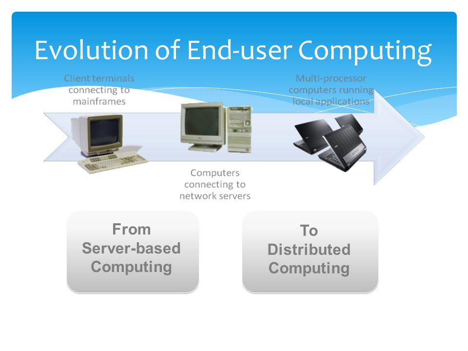 Evolution of End-user Computing From Server-based Computing To Distributed Computing