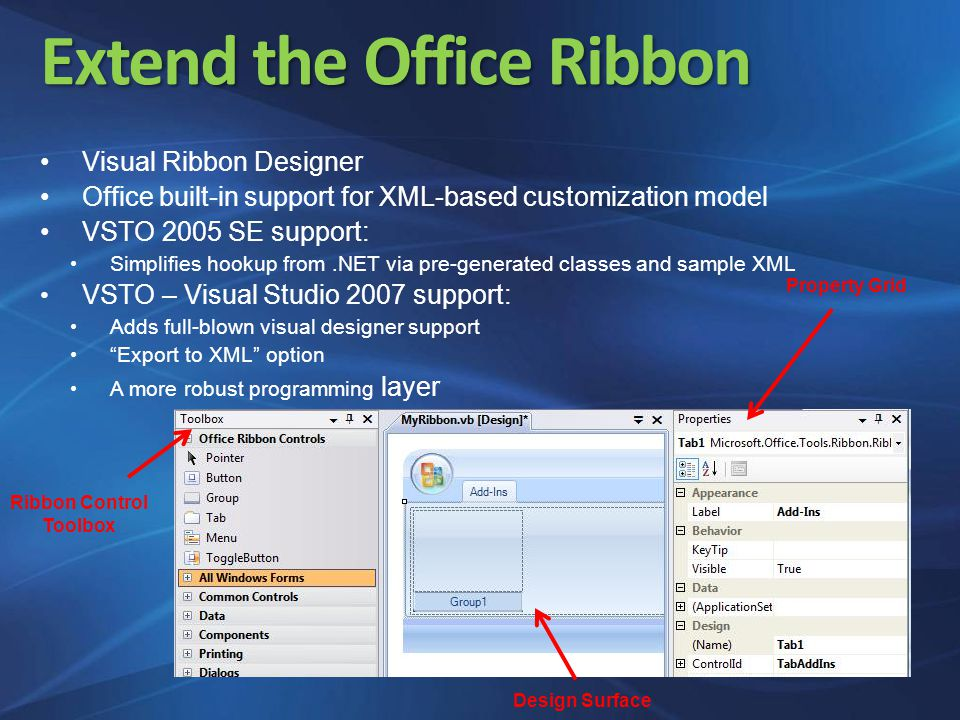 Extend the Office Ribbon Visual Ribbon Designer Office built-in support for XML-based customization model VSTO 2005 SE support: Simplifies hookup from.NET via pre-generated classes and sample XML VSTO – Visual Studio 2007 support: Adds full-blown visual designer support Export to XML option A more robust programming layer Property Grid Ribbon Control Toolbox Design Surface
