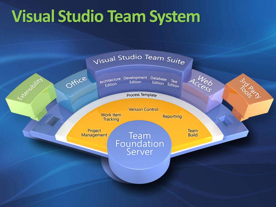 Framework v3.5 New assemblies System.Core.dll System.Data.Linq.dll System.Xml.Linq.dll System.Data.DataSetExtensions.dll System.Web.Extensions.dll System.WorkflowServices.dll System.ServiceModel.Web.dll System.AddIn.dll, System.AddIn.Contract.dll System.Windows.Presentation.dll System.Net.dll System.DirectoryServices.AccountManagement.dll System.Management.Instrumentation.dll System.VisualC.STLCLR.dll AddIn framework
