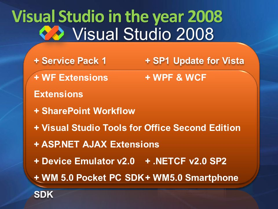 Visual Studio in the year 2008 + Service Pack 1+ SP1 Update for Vista + WF Extensions + WPF & WCF Extensions + SharePoint Workflow + Visual Studio Tools for Office Second Edition + ASP.NET AJAX Extensions + Device Emulator v2.0 +.NETCF v2.0 SP2 + WM 5.0 Pocket PC SDK+ WM5.0 Smartphone SDK + Service Pack 1+ SP1 Update for Vista + WF Extensions + WPF & WCF Extensions + SharePoint Workflow + Visual Studio Tools for Office Second Edition + ASP.NET AJAX Extensions + Device Emulator v2.0 +.NETCF v2.0 SP2 + WM 5.0 Pocket PC SDK+ WM5.0 Smartphone SDK Visual Studio 2008
