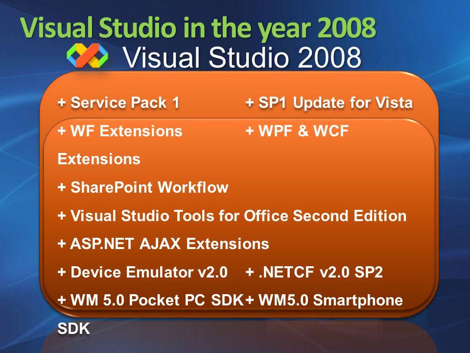 2006 20072008.NET Framework - VS Roadmap Rosario VS Extensions for WF VS Extensions for WF VS Extensions for WCF/WPF CTP VS Extensions for WCF/WPF CTP ASP.NET AJAX 1.0 SQL Server 2008 ADO.NET Entity Framework VS 2008 Beta 2VS 2008 Beta 2.NET Framework 3.5 Beta 2.NET Framework 3.5 Beta 2 3.0 RTM 3.5 RTM