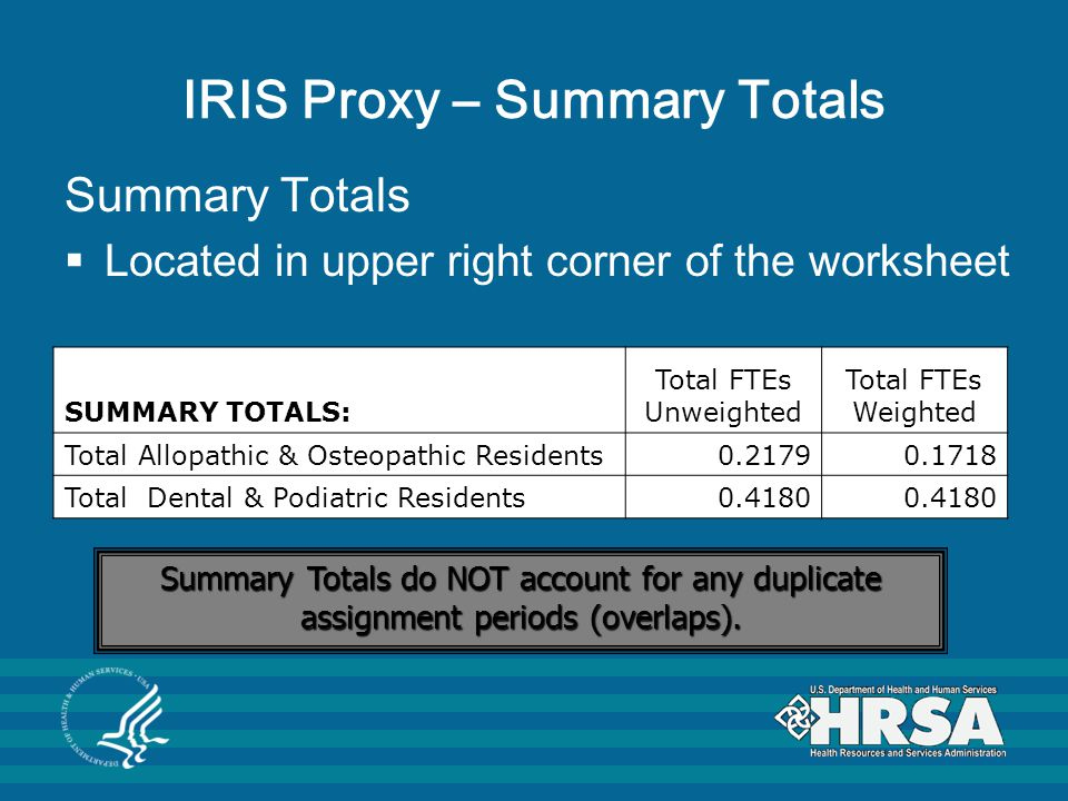 IRIS Proxy – Summary Totals Summary Totals  Located in upper right corner of the worksheet Total FTEs Unweighted Total FTEs Weighted SUMMARY TOTALS: Total Allopathic & Osteopathic Residents0.21790.1718 Total Dental & Podiatric Residents0.4180 Summary Totals do NOT account for any duplicate assignment periods (overlaps).