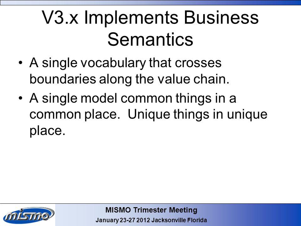 MISMO Trimester Meeting January 23-27 2012 Jacksonville Florida V3.x Implements Business Semantics A single vocabulary that crosses boundaries along t