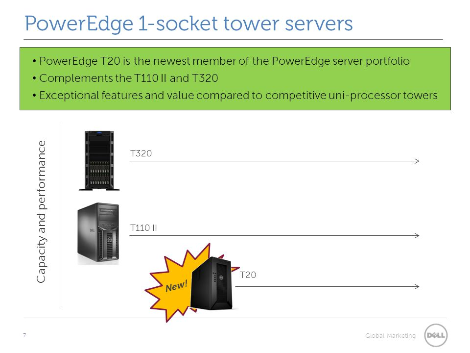 Global Marketing PowerEdge 1-socket tower servers 7 PowerEdge T20 is the newest member of the PowerEdge server portfolio Complements the T110 II and T320 Exceptional features and value compared to competitive uni-processor towers Capacity and performance T320 T110 II T20 New!