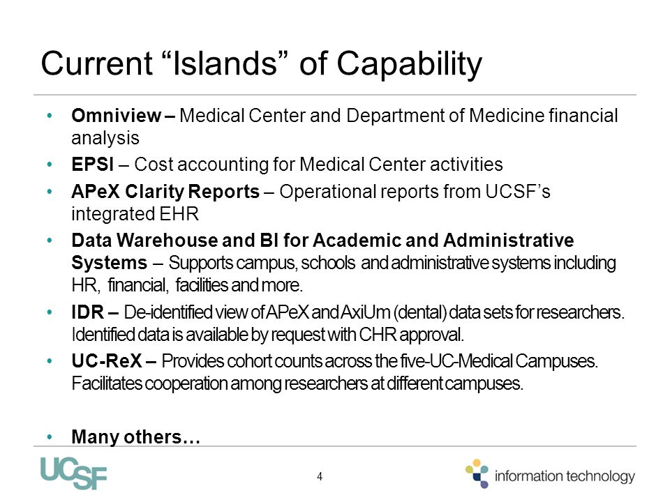 Current Islands of Data 5 APeX Patient Registries (UCSF, CJRR and others) Hospital acquired illness/ condition Surgical Site infections Manual Chart Review Ortho- Database Quality Improvement Hospital Admin.