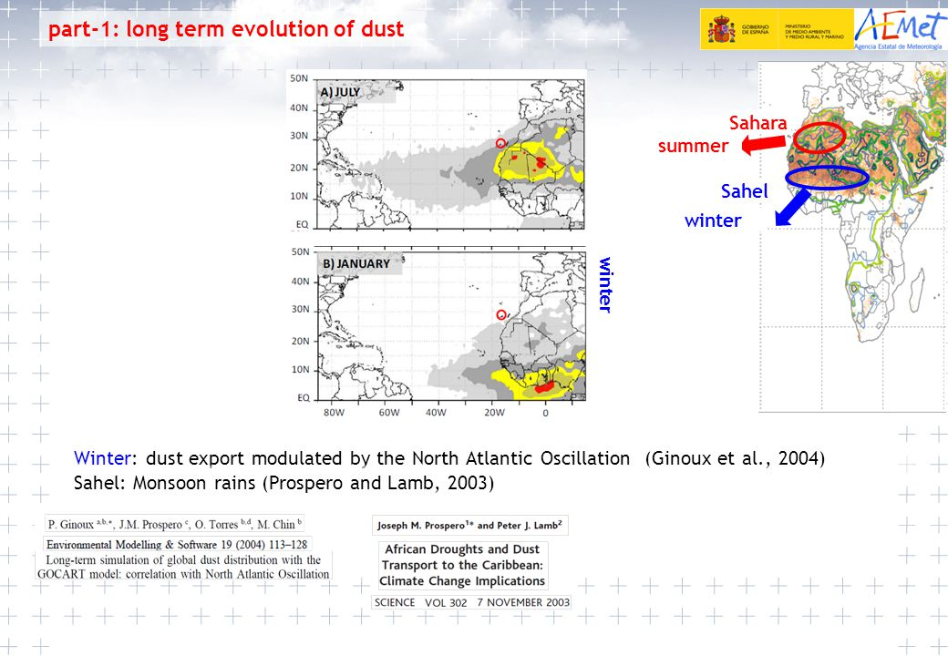 part-1: long term evolution of dust Sahara Sahel summer winter Winter: dust export modulated by the North Atlantic Oscillation (Ginoux et al., 2004) S