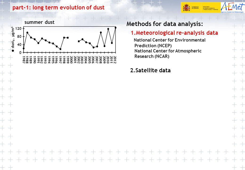 dust T, µg/m 3 0 120 80 40 19881989199019921987199319941996199119971998199920002002199520042005200720012003200820092010201220062011 part-1: long term evolution of dust summer dust Methods for data analysis: 1.Meteorological re-analysis data National Center for Environmental Prediction (NCEP) National Center for Atmospheric Research (NCAR) 2.Satellite data