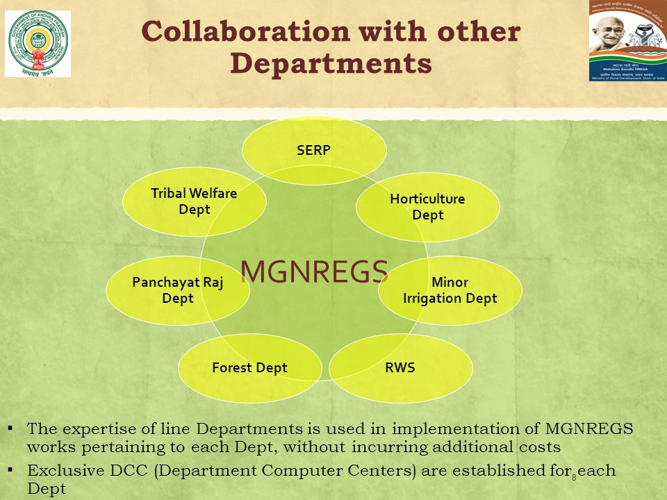 MGNREGS SERP Horticulture Dept Minor Irrigation Dept RWS Forest Dept Panchayat Raj Dept Tribal Welfare Dept Collaboration with other Departments ▪ The expertise of line Departments is used in implementation of MGNREGS works pertaining to each Dept, without incurring additional costs ▪ Exclusive DCC (Department Computer Centers) are established for each Dept 8