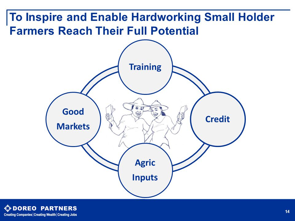 TrainingCredit Agric Inputs Good Markets To Inspire and Enable Hardworking Small Holder Farmers Reach Their Full Potential  14 14