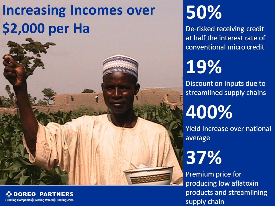 17 Do reo Increasing Incomes over $2,000 per Ha 50% De-risked receiving credit at half the interest rate of conventional micro credit 19% Discount on Inputs due to streamlined supply chains 400% Yield Increase over national average 37% Premium price for producing low aflatoxin products and streamlining supply chain