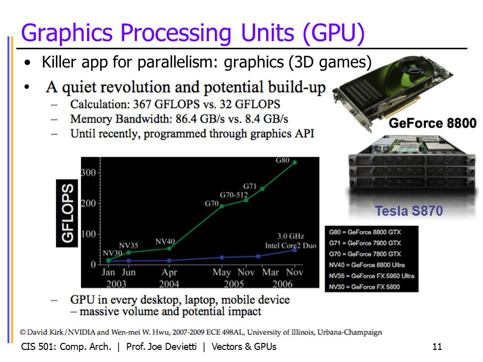 Graphics Processing Units (GPU) Tesla S870 Killer app for parallelism: graphics (3D games) CIS 501: Comp. Arch. | Prof. Joe Devietti | Vectors & GPUs1