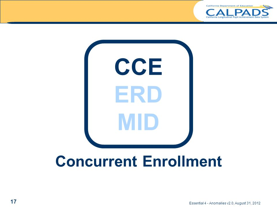 Concurrent Enrollment Essential 4 - Anomalies v2.0, August 31, 2012 CCE ERD MID 17