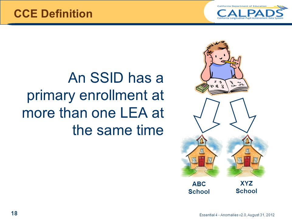 CCE Definition An SSID has a primary enrollment at more than one LEA at the same time Essential 4 - Anomalies v2.0, August 31, 2012 ABC School XYZ School 18