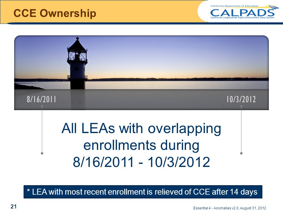 CCE Ownership Essential 4 - Anomalies v2.0, August 31, 2012 * LEA with most recent enrollment is relieved of CCE after 14 days 8/16/201110/3/2012 All LEAs with overlapping enrollments during 8/16/2011 - 10/3/2012 21