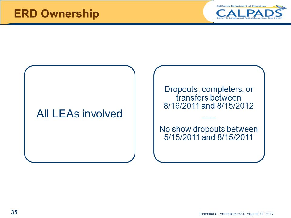 ERD Ownership Essential 4 - Anomalies v2.0, August 31, 2012 All LEAs involved Dropouts, completers, or transfers between 8/16/2011 and 8/15/2012 ----- No show dropouts between 5/15/2011 and 8/15/2011 35