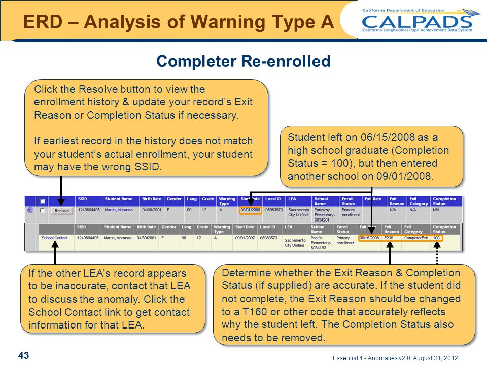 Essential 4 - Anomalies v2.0, August 31, 2012 43 ERD – Analysis of Warning Type A Determine whether the Exit Reason & Completion Status (if supplied) are accurate.