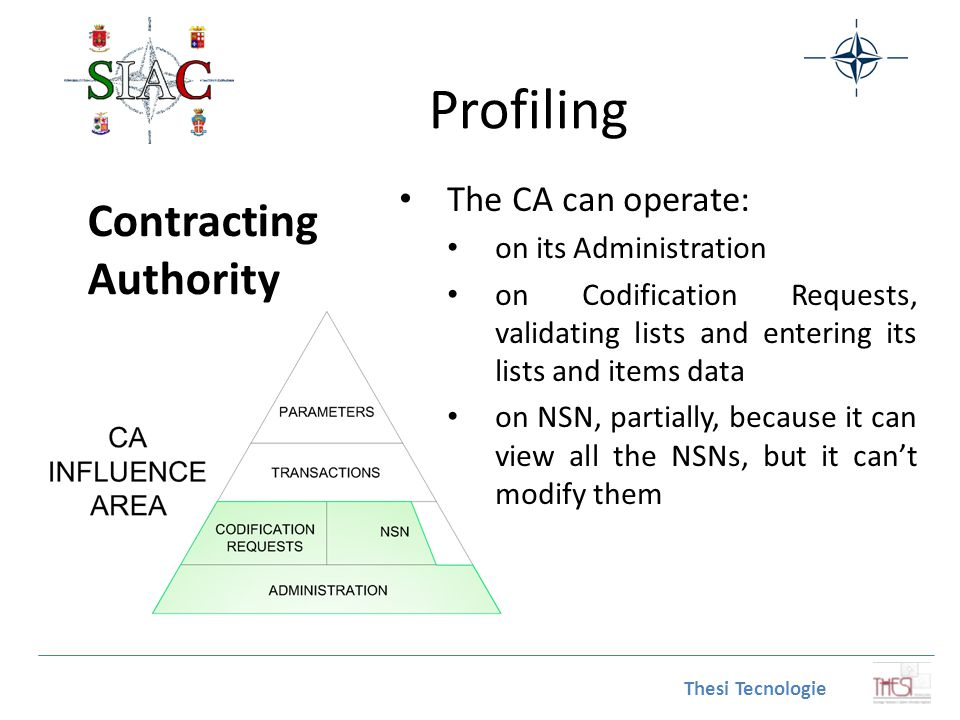 Profiling The CA can operate: on its Administration on Codification Requests, validating lists and entering its lists and items data on NSN, partially