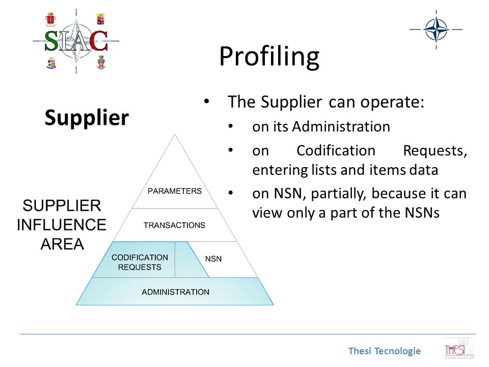 Profiling The Supplier can operate: on its Administration on Codification Requests, entering lists and items data on NSN, partially, because it can vi