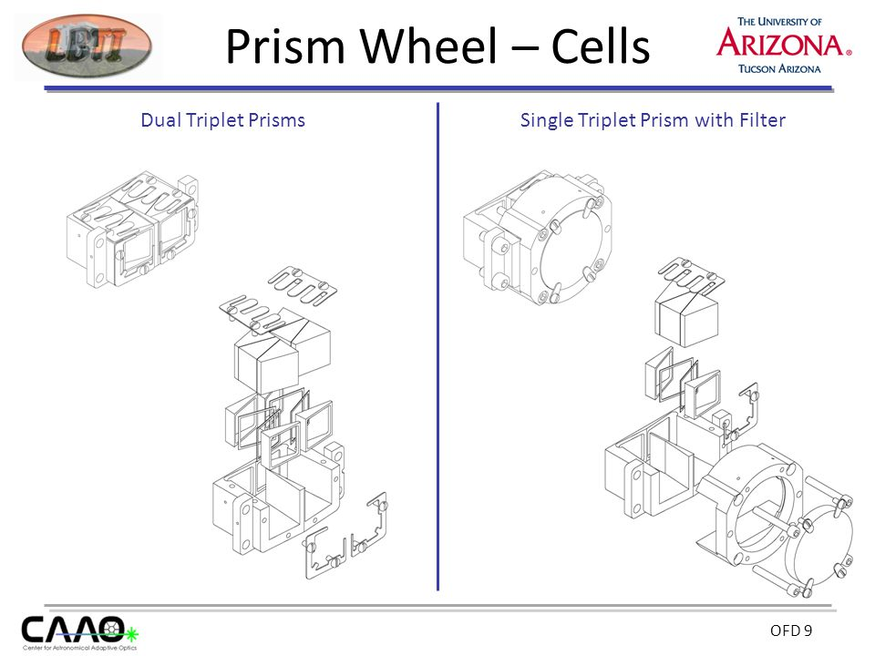 OFD 9 Prism Wheel – Cells Dual Triplet PrismsSingle Triplet Prism with Filter