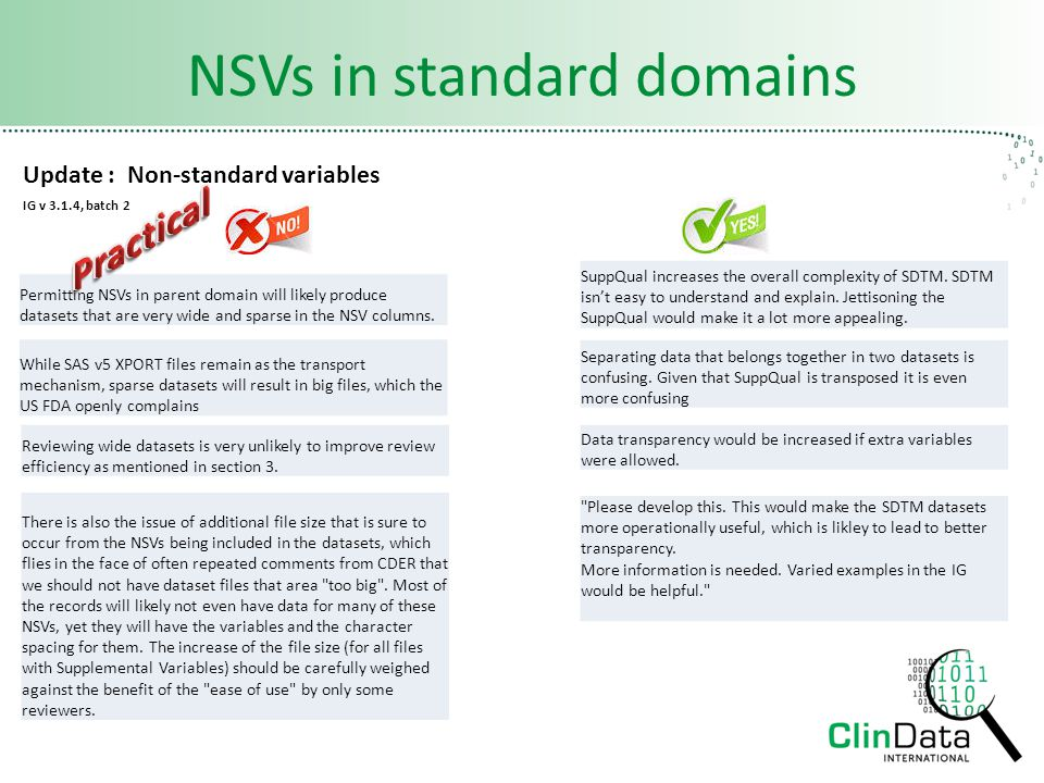 NSVs in standard domains IG v 3.1.4, batch 2 Update : Non-standard variables Permitting NSVs in parent domain will likely produce datasets that are very wide and sparse in the NSV columns.