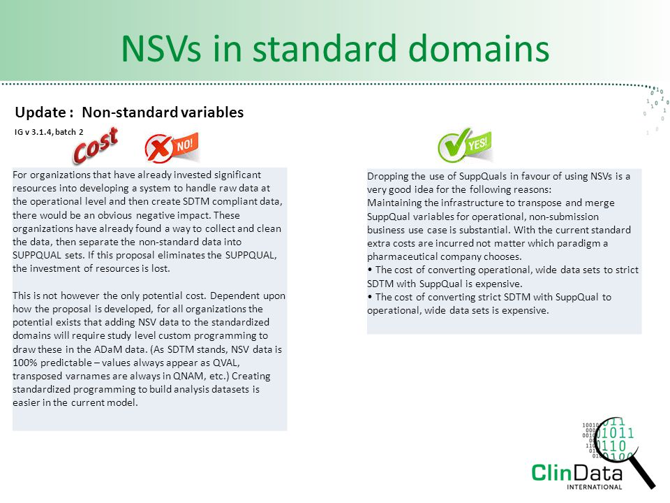 NSVs in standard domains IG v 3.1.4, batch 2 Update : Non-standard variables For organizations that have already invested significant resources into developing a system to handle raw data at the operational level and then create SDTM compliant data, there would be an obvious negative impact.