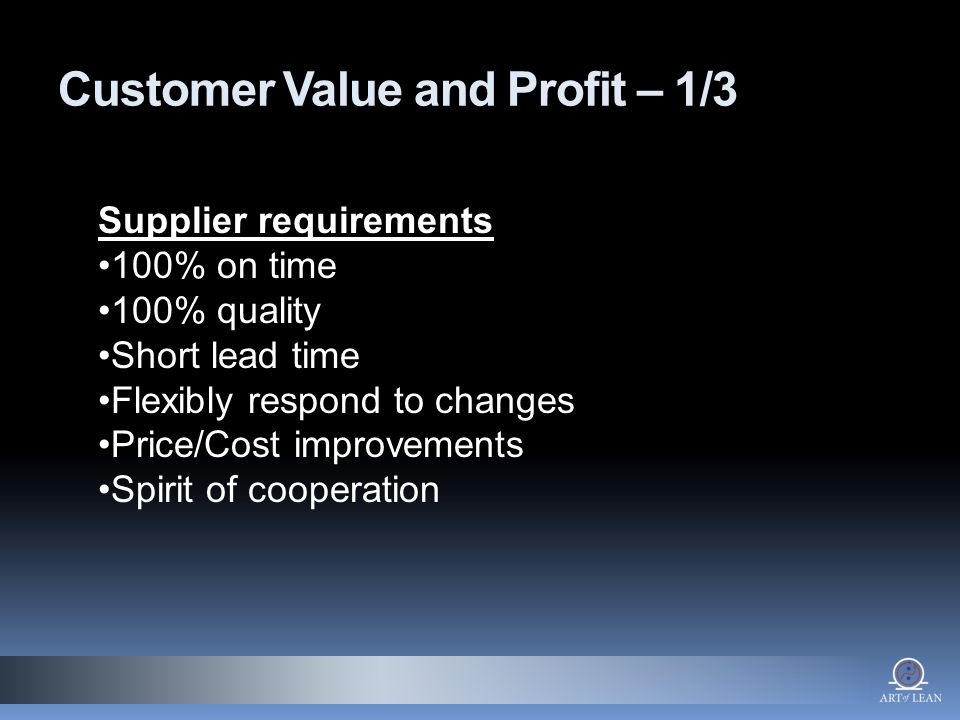 Customer Value and Profit – 1/3 Supplier requirements 100% on time 100% quality Short lead time Flexibly respond to changes Price/Cost improvements Spirit of cooperation