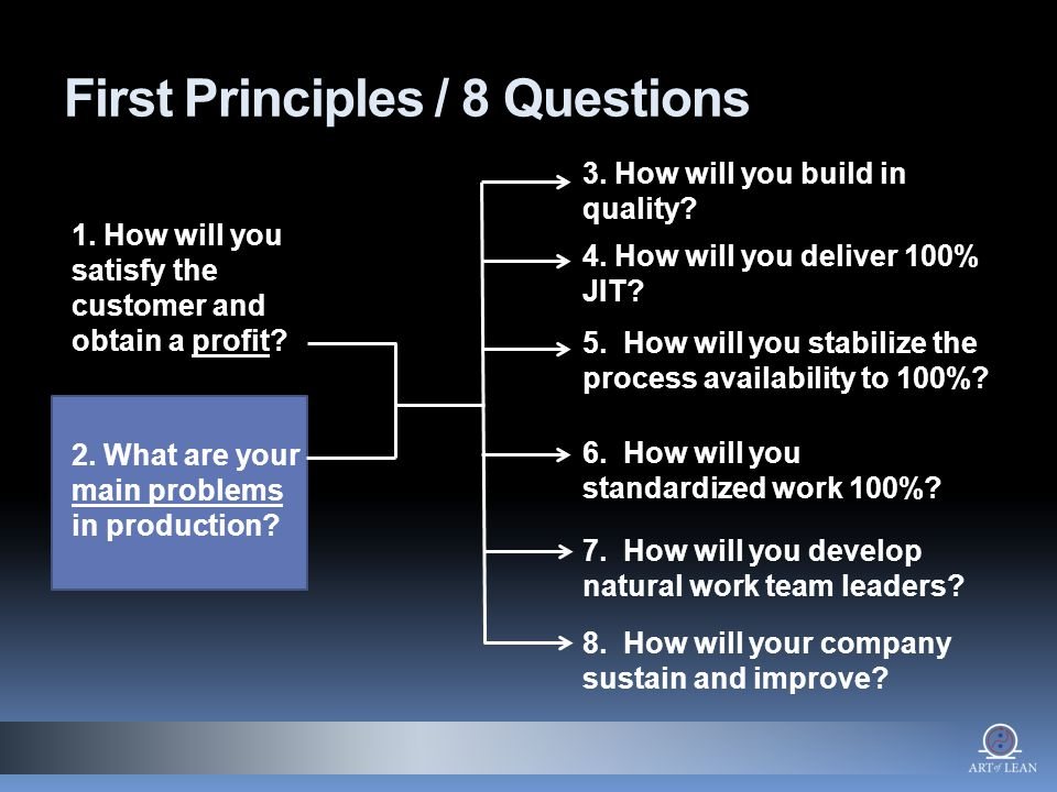 First Principles / 8 Questions 1. How will you satisfy the customer and obtain a profit.