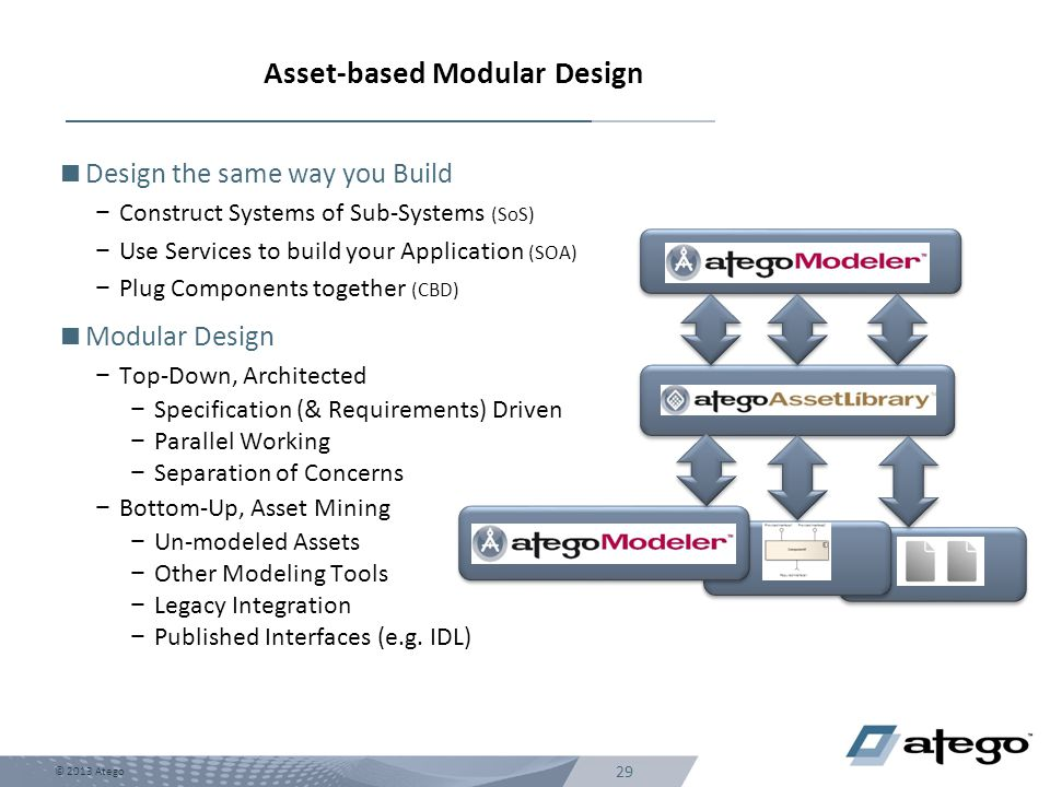 29 © 2013 Atego Asset-based Modular Design  Design the same way you Build − Construct Systems of Sub-Systems (SoS) − Use Services to build your Appli