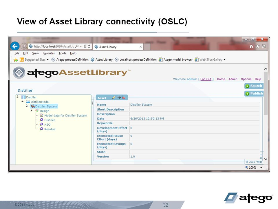 © 2014 Atego 32 View of Asset Library connectivity (OSLC)