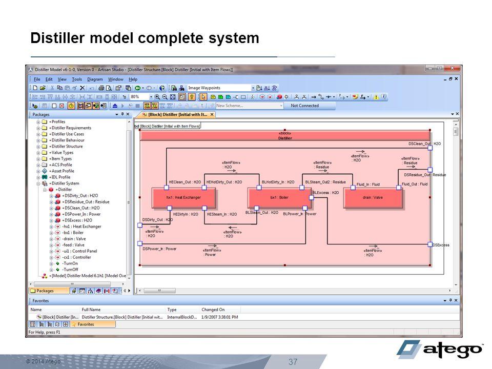 © 2014 Atego 37 Distiller model complete system